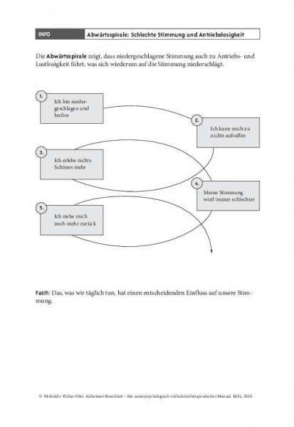 Abwärtsspirale: Schlechte Stimmung und Antriebslosigkeit