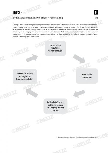 Emotionsregulation: Teufelskreis emotionsphobischer Vermeidung