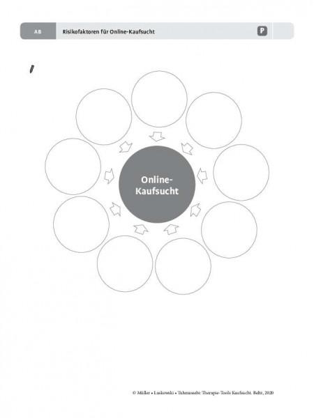 Risikofaktoren für Online-Kaufsucht