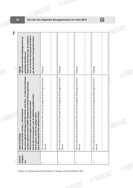 CBASP: Die Liste der prägenden Bezugspersonen auf einen Blick
