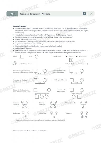 Essstörungen: Ressourcen-Genogramm – Anleitung