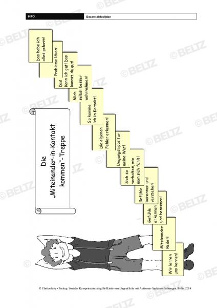 Gesamtablaufplan des Sozialen Kompetenztrainings bei ASS