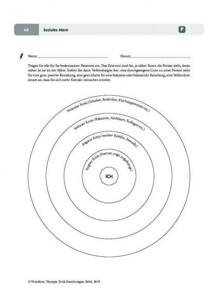 Essstörungen: Soziales Atom