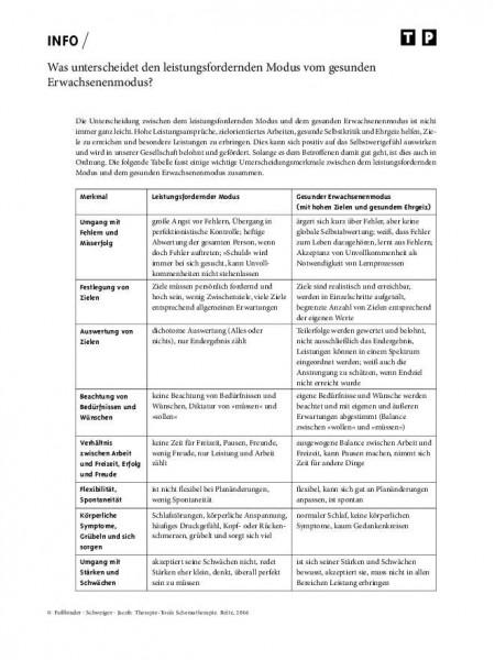 Schematherapie: Was unterscheidet den leistungsfordernden Modus vom gesunden Erwachsenenmodus?