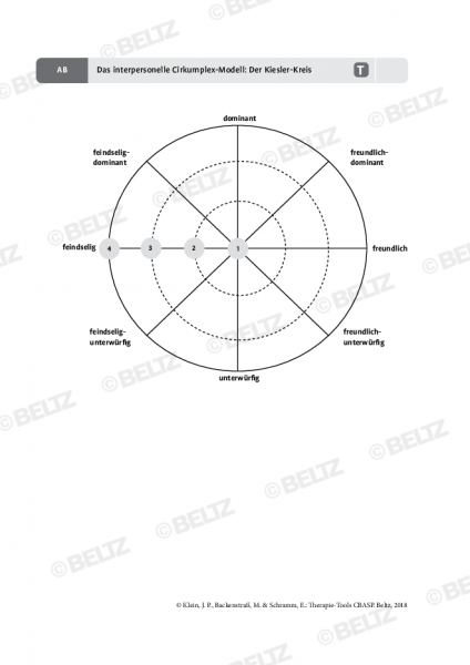 CBASP: Das interpersonelle Zirkumplexmodell: Der Kiesler-Kreis