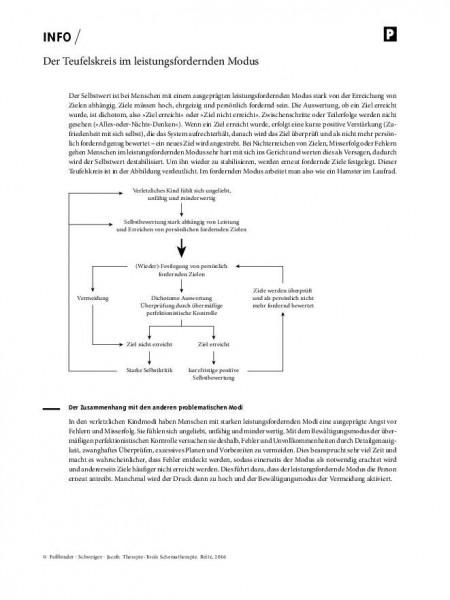 Schematherapie: Der Teufelskreis im leistungsfordernden Modus
