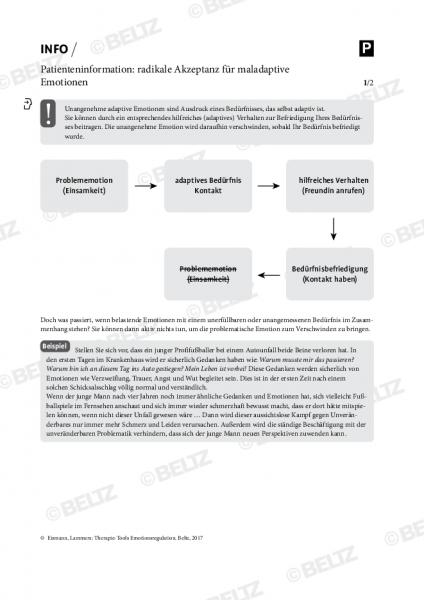 Emotionsregulation: Patienteninformation zu radikaler Akzeptanz für maladaptive Emotionen