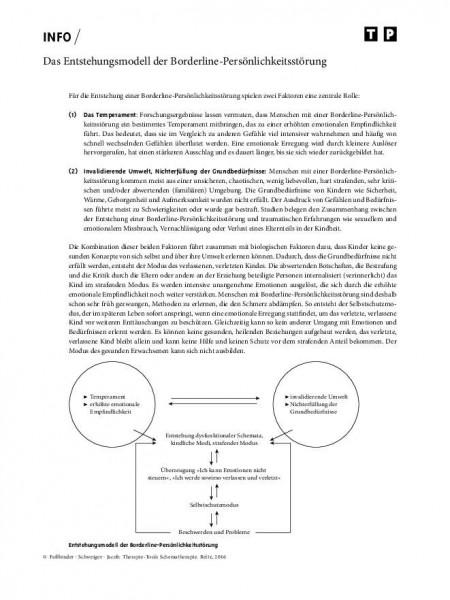 Schematherapie: Das Entstehungsmodell der Borderline-Persönlichkeitsstörung