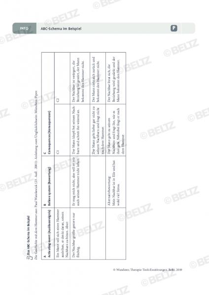 Essstörungen: ABC-Schema im Beispiel