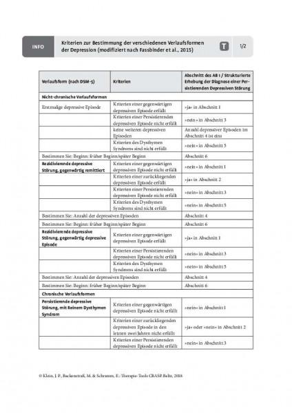 CBASP: Kriterien zur Bestimmung der verschiedenen Verlaufsformen der Depression