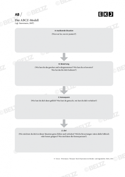 Depression: Das ABCZ-Modell
