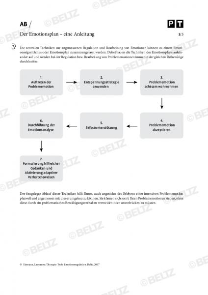 Emotionsregulation: Der Emotionsplan – eine Anleitung