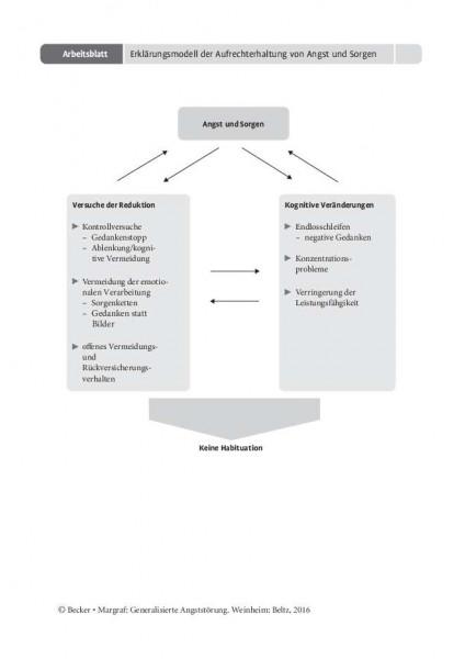 Erklärungsmodell der Aufrechterhaltung von Angst und Sorgen bei Generalisierter Angststörung
