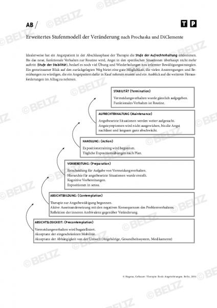 Angststörungen: Erweitertes Stufenmodell der Veränderung (nach Prochaska & DiClemente)