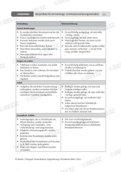 Beispielliste für Vermeidungs- und Rückversicherungsverhalten bei Generalisierter Angststörung