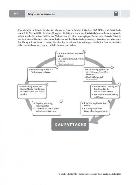 Kaufsucht: Beispiel Verhaltenskette – für Therapeuten