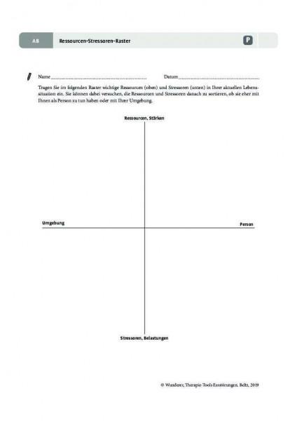 Essstörungen: Ressourcen-Stressoren-Raster