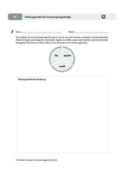 Erklärungsmodell der Essstörung für Angehörige
