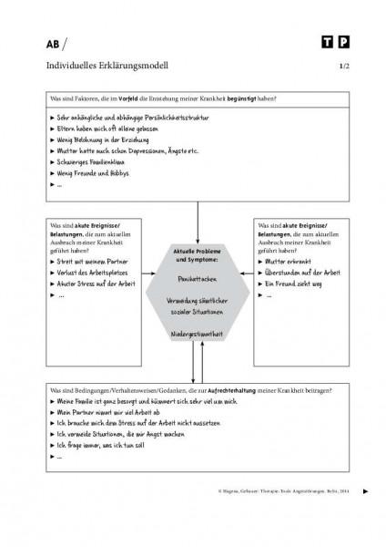 Individuelles Erklärungsmodell bei Angststörungen