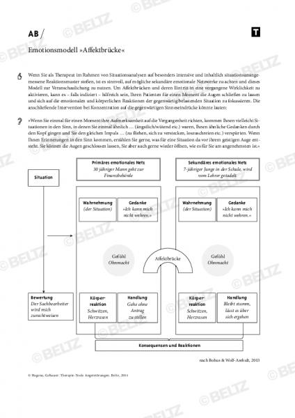 Emotionsmodell »Affektbrücke« bei Angststörungen